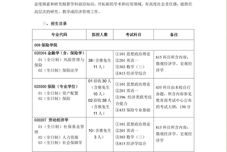 对外经济贸易大学保险学院2019年硕士研究生招生专业目录