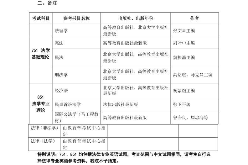 2019电大经济法学_2019年南京工业大学法律与行政学院849经济法学考研全套资料