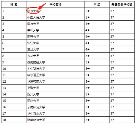 考研人口学_人口学考研科目考研参考书考研分数线考研经验